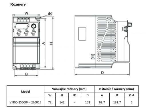 frekvenčný menič v800-2S0004