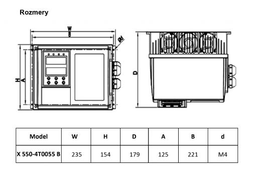 frekvenčný menič X550-4T0055