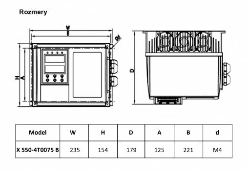 frekvenčný menič X550-4T0075