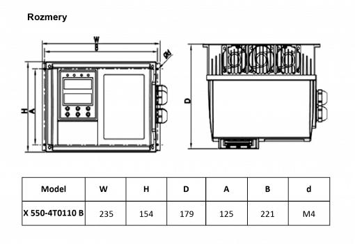frekvenčný menič X550-4T0110