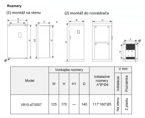 frekvenčný menič v810-4T0007