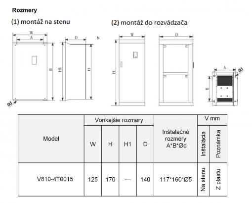frekvenčný menič v810-4T0015