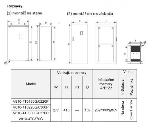 frekvenčný menič v810-4T0220P