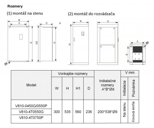 frekvenčný menič v810-4T0550P