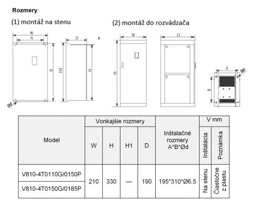 frekvenčný menič v810-4T0150p