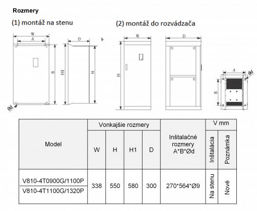 frekvenčný menič v810-4T1100p