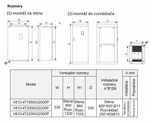 frekvenčný menič v810-4T2000P
