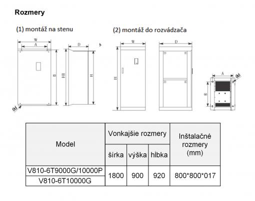 frekvenčný menič v810-4T10000G