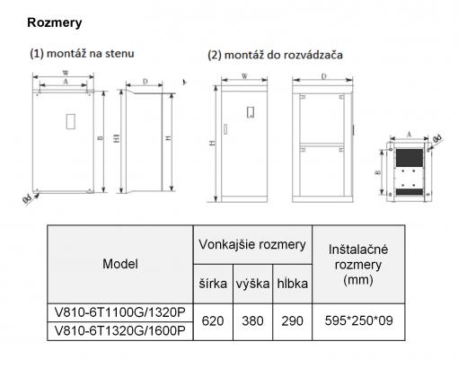 frekvenčný menič v810-4T1320P