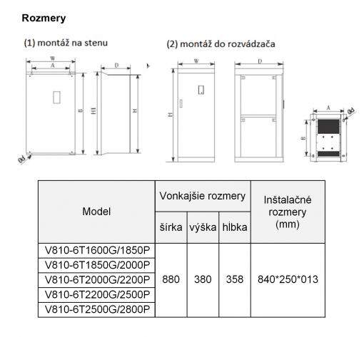 frekvenčný menič v810-4T1850P