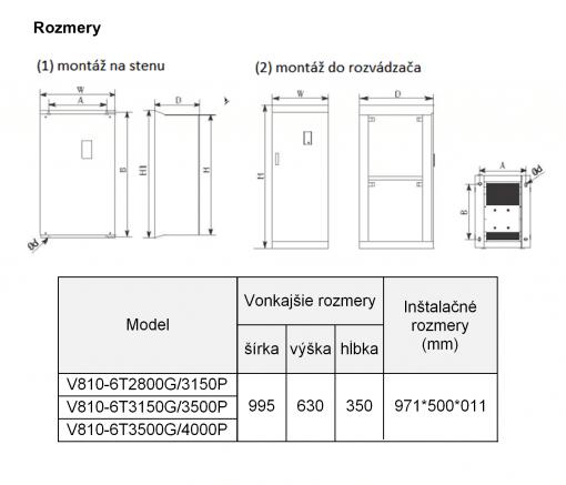 frekvenčný menič v810-4T3150P