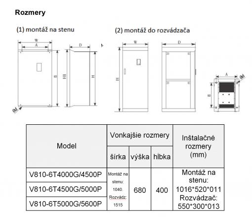 frekvenčný menič v810-4T4500P