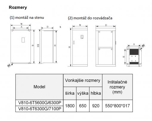 frekvenčný menič v810-4T6300P
