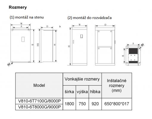 frekvenčný menič v810-4T8000P